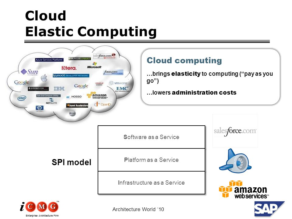 Enterprise Architecture Firm Architecture World '10 Cloud Elastic Computing Software as a Service Platform as a Service Infrastructure as a Service SPI model Cloud computing …brings elasticity to computing ( pay as you go ) …lowers administration costs