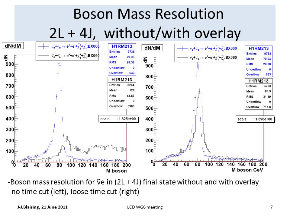 Boson Mass Resolution 2L + 4J, without/with overlay J-J.Blaising, 21 June 20117LCD WG6 meeting -Boson mass resolution for ν̃e in (2L + 4J) final state without and with overlay no time cut (left), loose time cut (right)