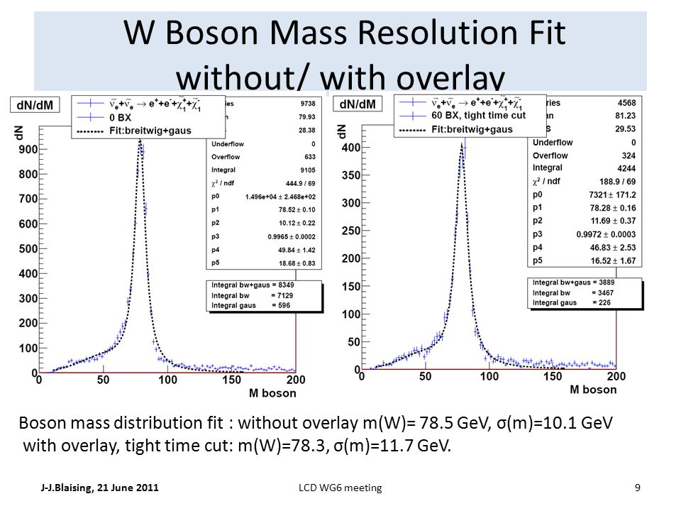 W Boson Mass Resolution Fit without/ with overlay J-J.Blaising, 21 June 20119LCD WG6 meeting Boson mass distribution fit : without overlay m(W)= 78.5 GeV, σ(m)=10.1 GeV with overlay, tight time cut: m(W)=78.3, σ(m)=11.7 GeV.