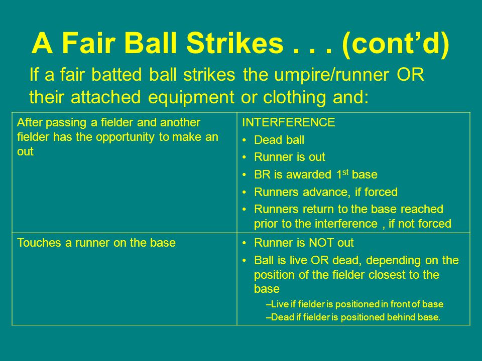 A Fair Ball Strikes...