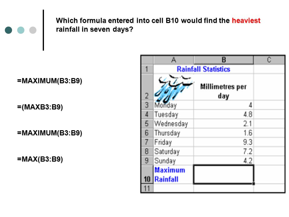 Which formula entered into cell B10 would find the heaviest rainfall in seven days.