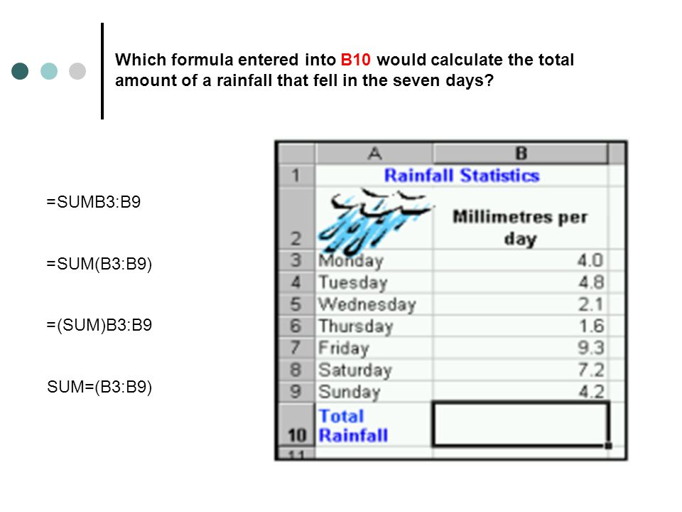 Which formula entered into B10 would calculate the total amount of a rainfall that fell in the seven days.