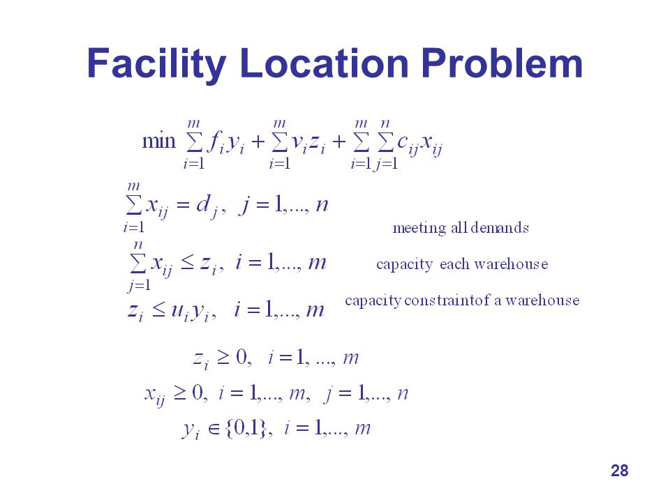 28 Facility Location Problem