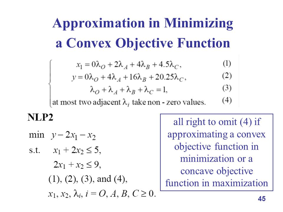 45 Approximation in Minimizing a Convex Objective Function all right to omit (4) if approximating a convex objective function in minimization or a concave objective function in maximization