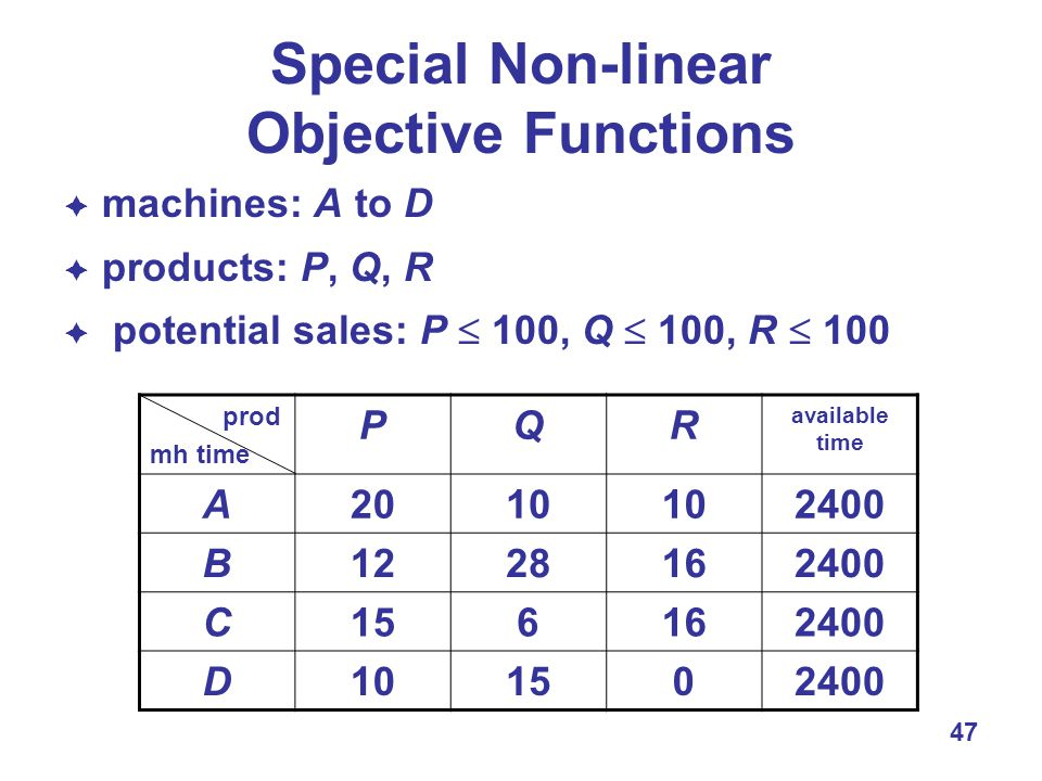 47 Special Non-linear Objective Functions  machines: A to D  products: P, Q, R  potential sales: P  100, Q  100, R  100 prod mh time PQR available time A2010 2400 B1228162400 C156162400 D101502400
