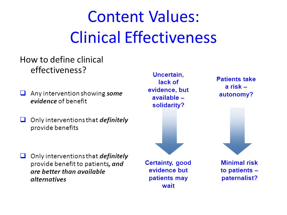 Content Values: Clinical Effectiveness How to define clinical effectiveness.