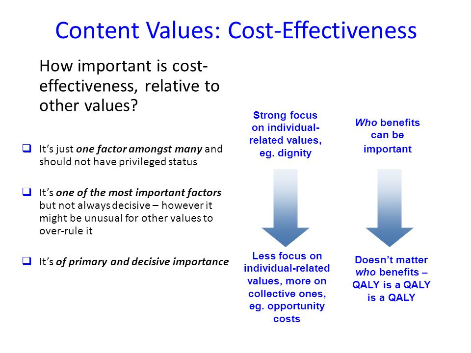Content Values: Cost-Effectiveness How important is cost- effectiveness, relative to other values.