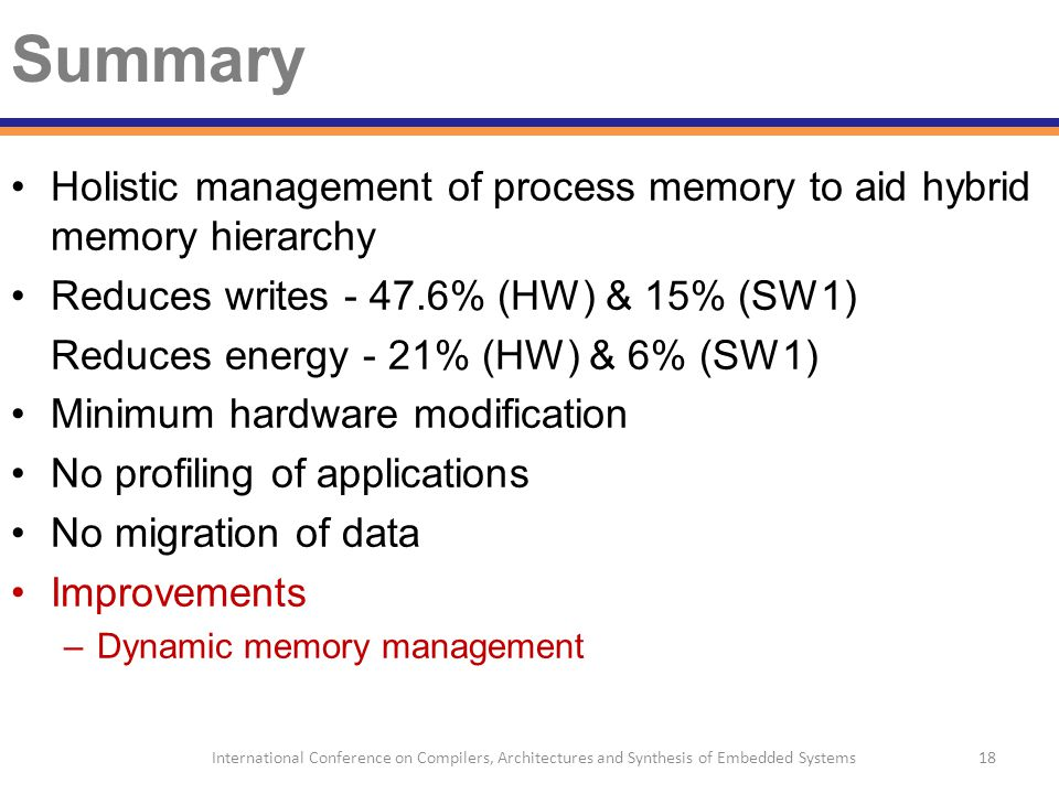 Summary Holistic management of process memory to aid hybrid memory hierarchy Reduces writes - 47.6% (HW) & 15% (SW1) Reduces energy - 21% (HW) & 6% (SW1) Minimum hardware modification No profiling of applications No migration of data Improvements –Dynamic memory management 18International Conference on Compilers, Architectures and Synthesis of Embedded Systems