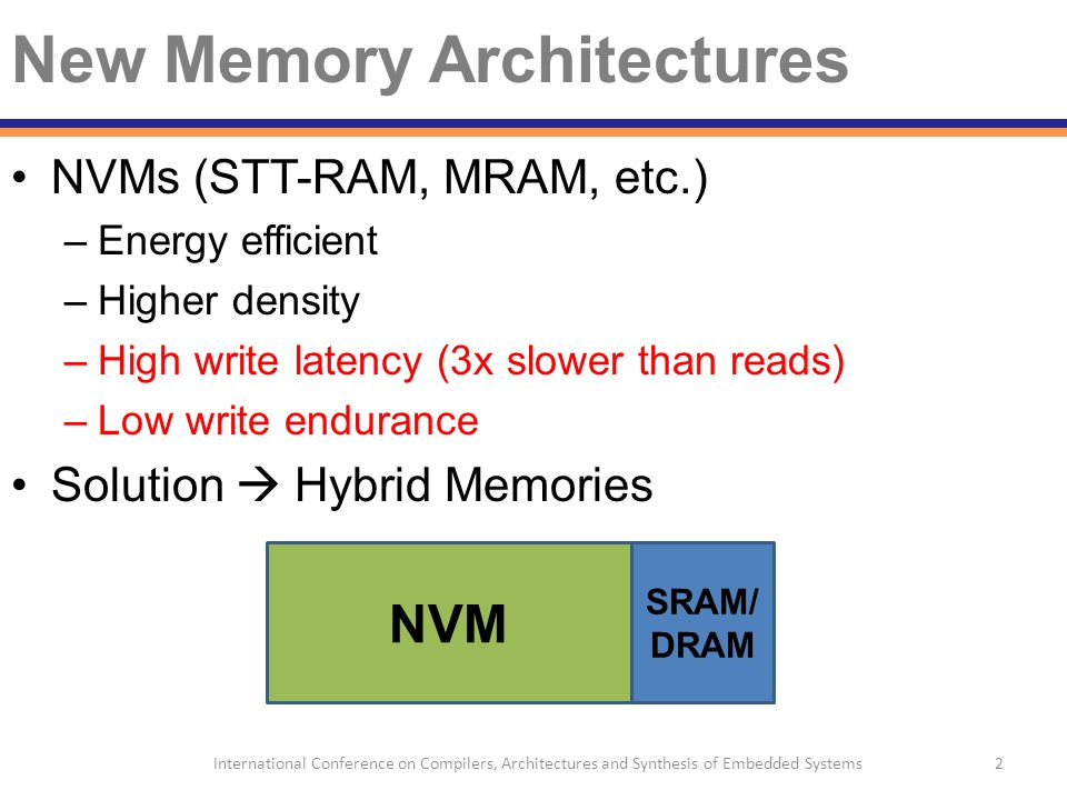 New Memory Architectures NVMs (STT-RAM, MRAM, etc.) –Energy efficient –Higher density –High write latency (3x slower than reads) –Low write endurance Solution  Hybrid Memories 2International Conference on Compilers, Architectures and Synthesis of Embedded Systems NVM SRAM/ DRAM
