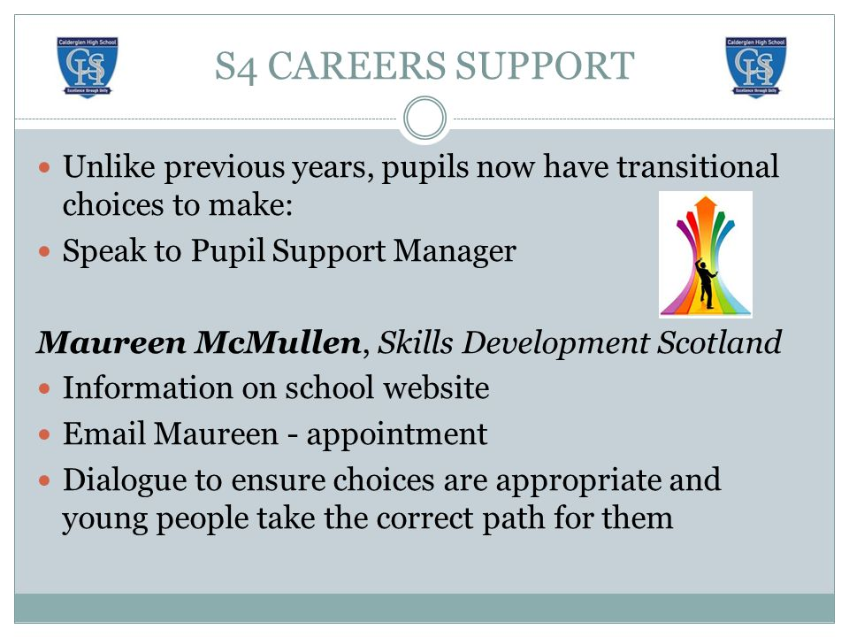 S4 CAREERS SUPPORT Unlike previous years, pupils now have transitional choices to make: Speak to Pupil Support Manager Maureen McMullen, Skills Development Scotland Information on school website  Maureen - appointment Dialogue to ensure choices are appropriate and young people take the correct path for them