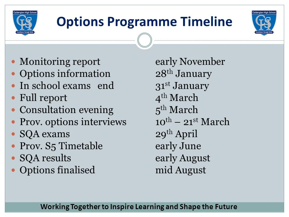 Options Programme Timeline Monitoring reportearly November Options information28 th January In school examsend31 st January Full report4 th March Consultation evening5 th March Prov.