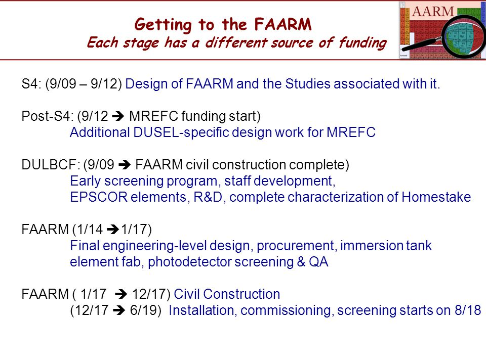 S4: (9/09 – 9/12) Design of FAARM and the Studies associated with it.
