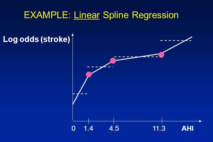 Exploring the Shape of the Dose-Response Function  - ppt