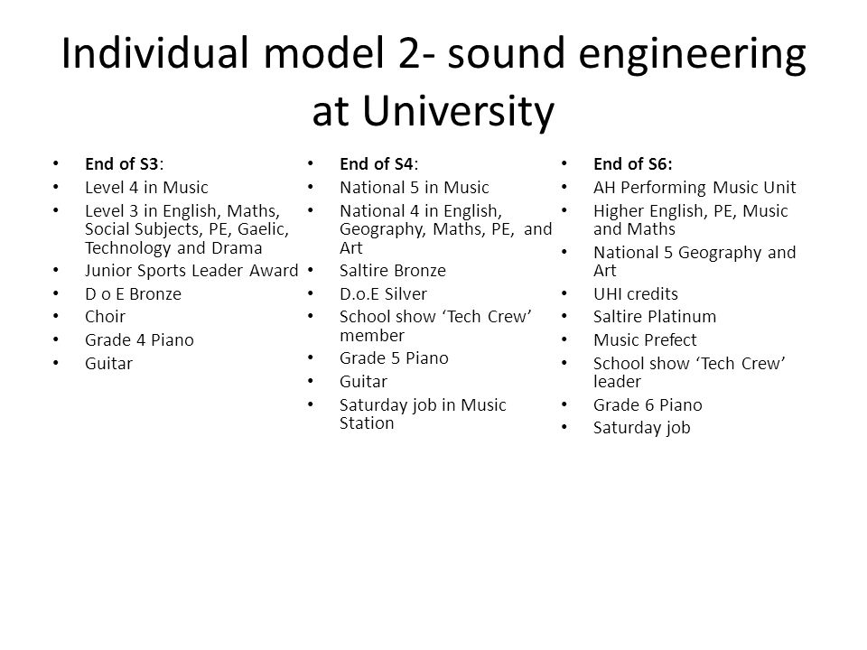 Individual model 2- sound engineering at University End of S3: Level 4 in Music Level 3 in English, Maths, Social Subjects, PE, Gaelic, Technology and Drama Junior Sports Leader Award D o E Bronze Choir Grade 4 Piano Guitar End of S4: National 5 in Music National 4 in English, Geography, Maths, PE, and Art Saltire Bronze D.o.E Silver School show 'Tech Crew' member Grade 5 Piano Guitar Saturday job in Music Station End of S6: AH Performing Music Unit Higher English, PE, Music and Maths National 5 Geography and Art UHI credits Saltire Platinum Music Prefect School show 'Tech Crew' leader Grade 6 Piano Saturday job