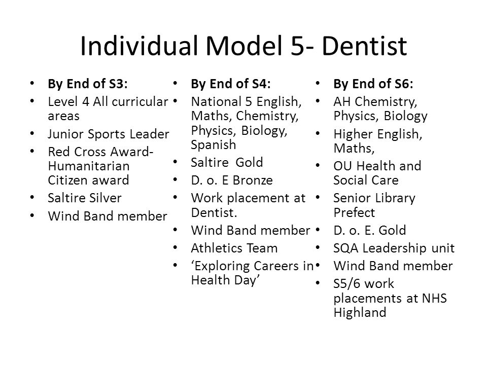 Individual Model 5- Dentist By End of S3: Level 4 All curricular areas Junior Sports Leader Red Cross Award- Humanitarian Citizen award Saltire Silver Wind Band member By End of S4: National 5 English, Maths, Chemistry, Physics, Biology, Spanish Saltire Gold D.