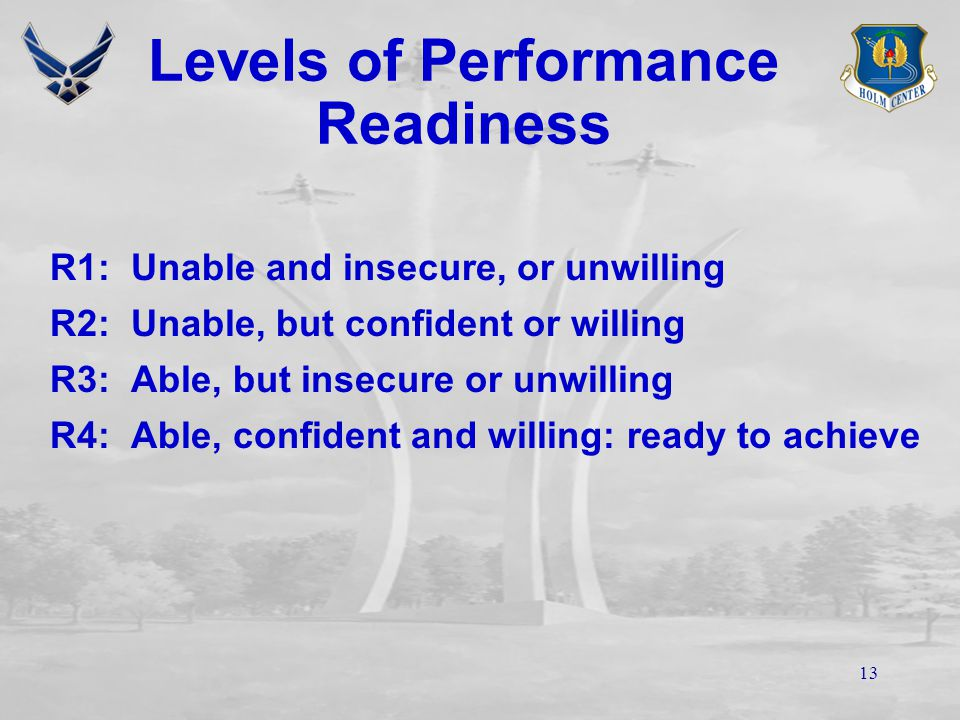 12 Individual Performance Readiness Ability: Knowledge Skills Experience Willingness: Confidence, Commitment Motivation