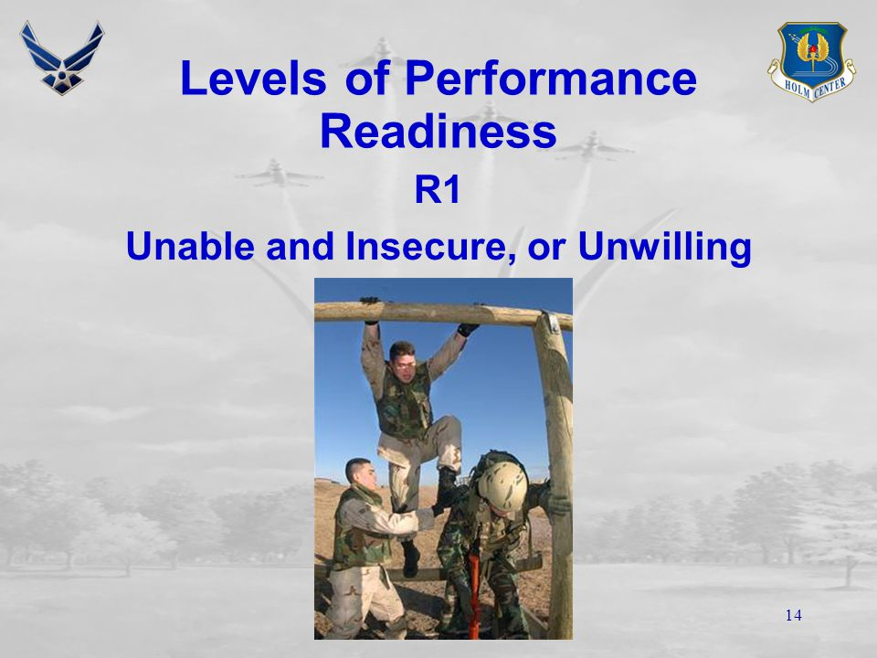 13 Levels of Performance Readiness R1: Unable and insecure, or unwilling R2: Unable, but confident or willing R3: Able, but insecure or unwilling R4: Able, confident and willing: ready to achieve