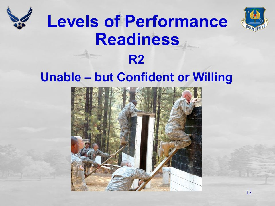 14 Levels of Performance Readiness R1 Unable and Insecure, or Unwilling