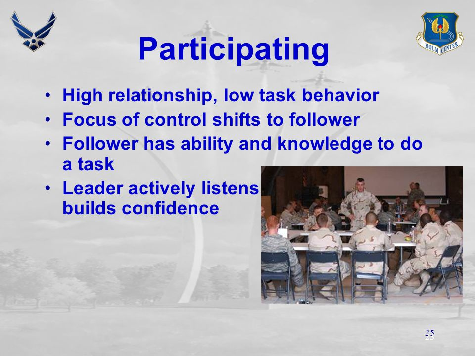 24 S3 S1 S4 S2 Low Relationship/ Low Task Behavior High Task/ Low Relationship Behavior High Task/ High Relationship Behavior High Relationship/ Low Task Behavior PROGRESSION TOWARD PERFORMANCE READINESS (High)(Low)(Moderate) R4 R1 R2 R3 THE FOUR LEADERSHIP STYLES (High ) TASK BEHAVIOR(High)(Low) RELATIONSHIPBEHAVIORRELATIONSHIPBEHAVIOR FOLLOWERS