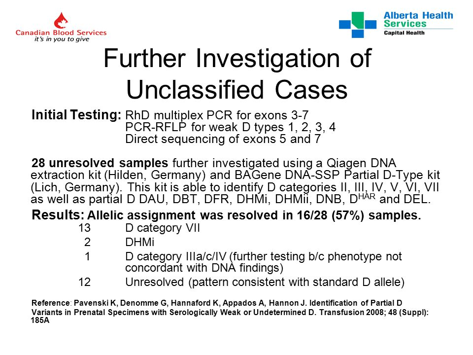 Further Investigation of Unclassified Cases Initial Testing: RhD multiplex PCR for exons 3-7 PCR-RFLP for weak D types 1, 2, 3, 4 Direct sequencing of exons 5 and 7 28 unresolved samples further investigated using a Qiagen DNA extraction kit (Hilden, Germany) and BAGene DNA-SSP Partial D-Type kit (Lich, Germany).