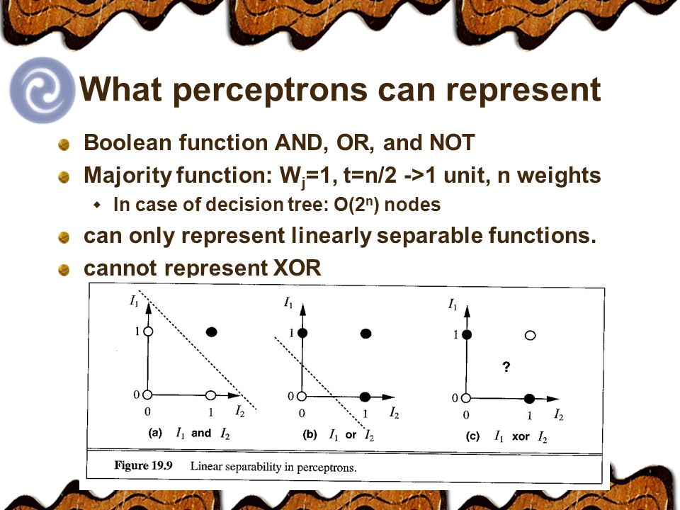 What perceptrons can represent Boolean function AND, OR, and NOT Majority function: W j =1, t=n/2 ->1 unit, n weights  In case of decision tree: O(2 n ) nodes can only represent linearly separable functions.