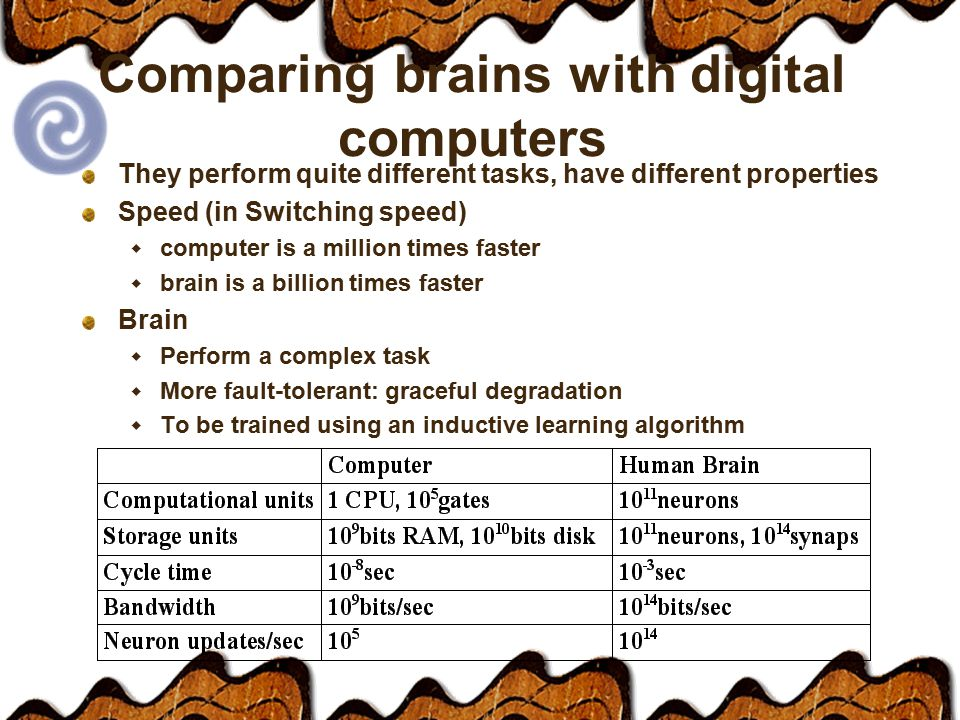 Comparing brains with digital computers They perform quite different tasks, have different properties Speed (in Switching speed)  computer is a million times faster  brain is a billion times faster Brain  Perform a complex task  More fault-tolerant: graceful degradation  To be trained using an inductive learning algorithm