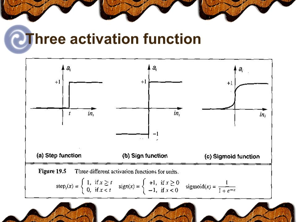 Three activation function