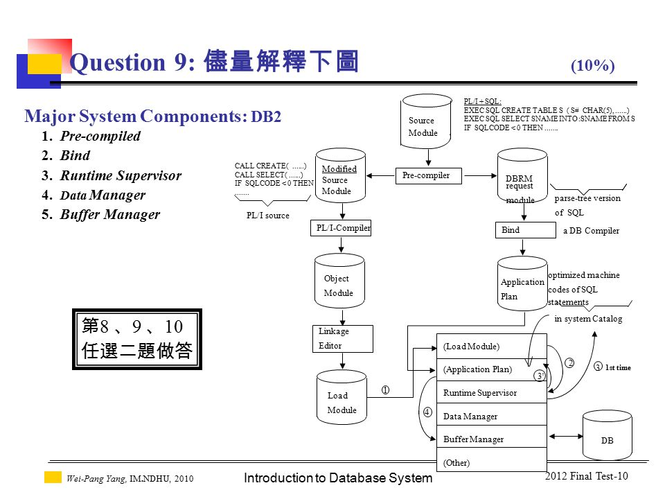 Introduction to Database System Wei-Pang Yang, IM.NDHU, 2010 Major System Components: DB2 Source Module Modified Source Module DBRM Object Module Load Module Application Plan PL/I-Compiler Bind Pre-compiler Linkage Editor (Load Module) (Application Plan) Runtime Supervisor Data Manager Buffer Manager (Other) DB PL/I + SQL: EXEC SQL CREATE TABLE S ( S# CHAR(5),......) EXEC SQL SELECT SNAME INTO :SNAME FROM S IF SQLCODE < 0 THEN.......