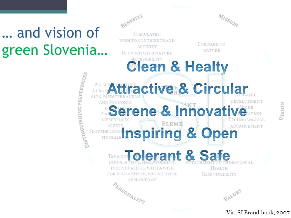 Vir: SI Brand book, 2007 … and vision of green Slovenia…