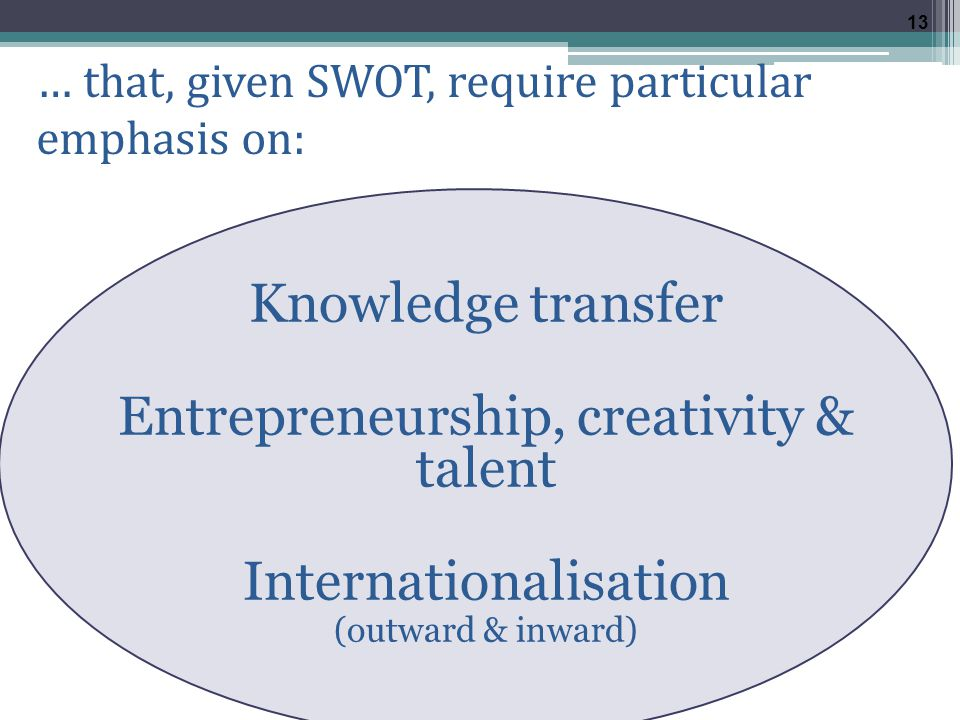 … that, given SWOT, require particular emphasis on: 13 Knowledge transfer Entrepreneurship, creativity & talent Internationalisation (outward & inward)