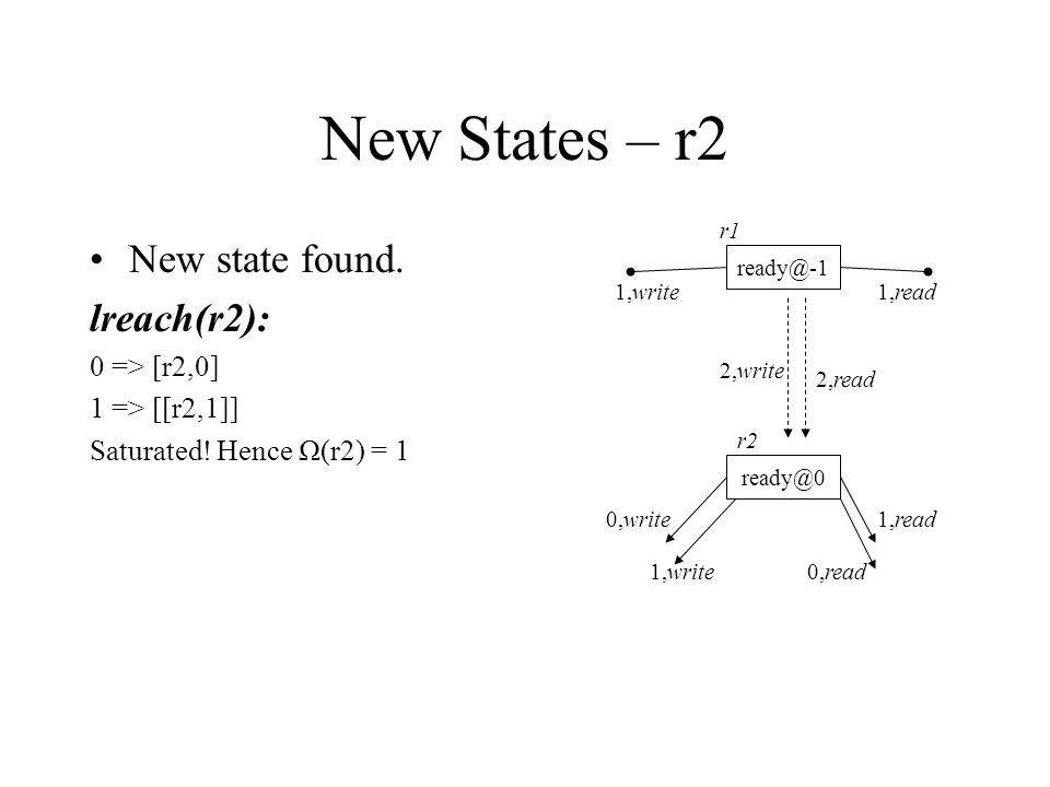 New States – r2 New state found. lreach(r2): 0 => [r2,0] 1 => [[r2,1]] Saturated.