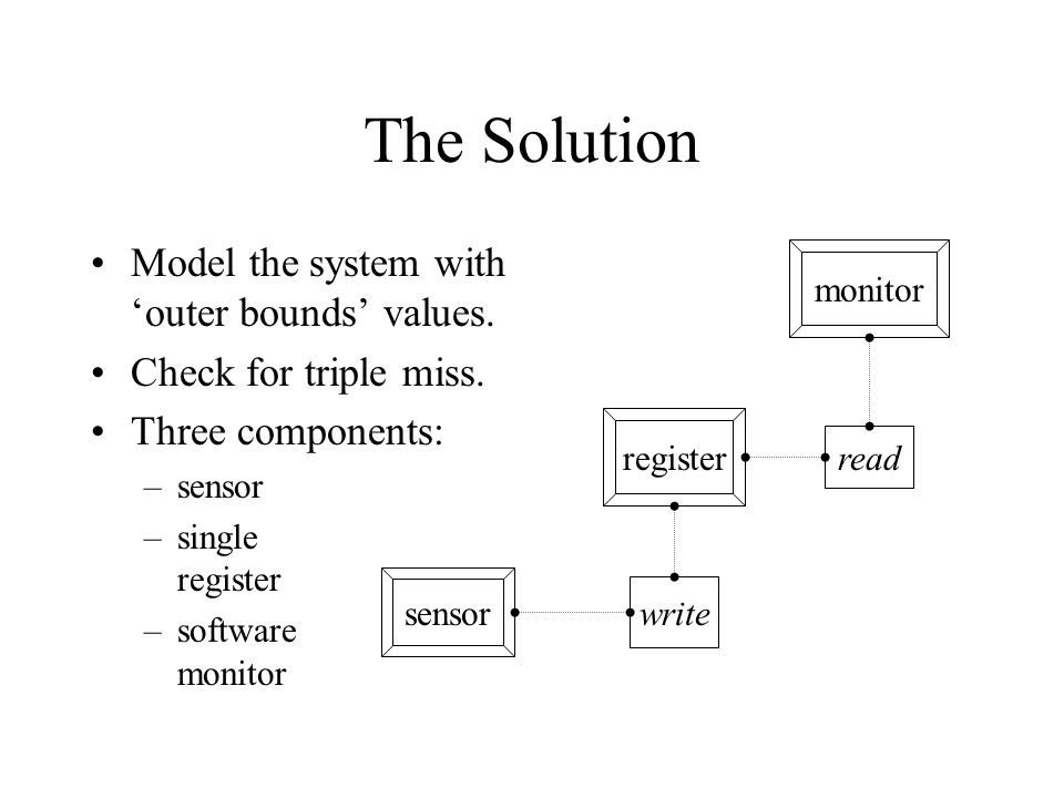 The Solution Model the system with 'outer bounds' values.