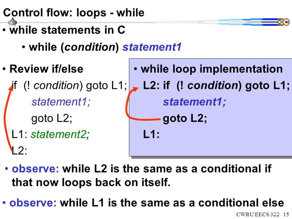 CWRU EECS 32215 Control flow: loops - while while statements in C while (condition) statement1 Review if/else if (.