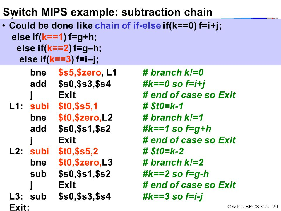 CWRU EECS 32220 Switch MIPS example: subtraction chain Could be done like chain of if-else if(k==0) f=i+j; else if(k==1) f=g+h; else if(k==2) f=g–h; else if(k==3) f=i–j; bne $s5,$zero, L1 # branch k!=0 add $s0,$s3,$s4 #k==0 so f=i+j j Exit # end of case so Exit L1:subi $t0,$s5,1# $t0=k-1 bne $t0,$zero,L2 # branch k!=1 add $s0,$s1,$s2 #k==1 so f=g+h j Exit # end of case so Exit L2:subi $t0,$s5,2# $t0=k-2 bne $t0,$zero,L3 # branch k!=2 sub $s0,$s1,$s2 #k==2 so f=g-h j Exit # end of case so Exit L3:sub $s0,$s3,$s4 #k==3 so f=i-j Exit: