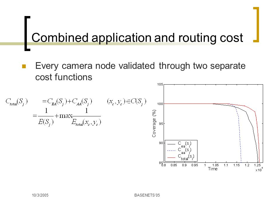 10/3/2005BASENETS 05 Combined application and routing cost Every camera node validated through two separate cost functions