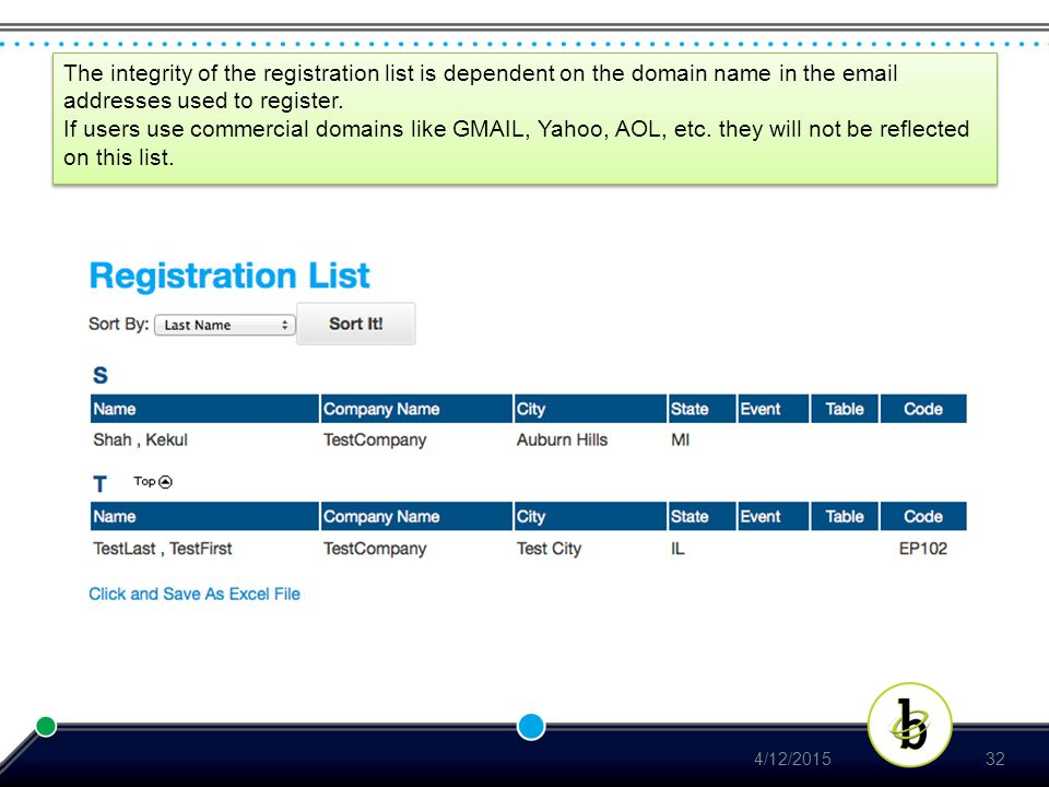 The integrity of the registration list is dependent on the domain name in the email addresses used to register.