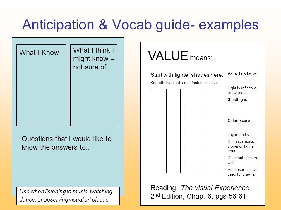Anticipation & Vocab guide- examples What I Know What I think I might know – not sure of.