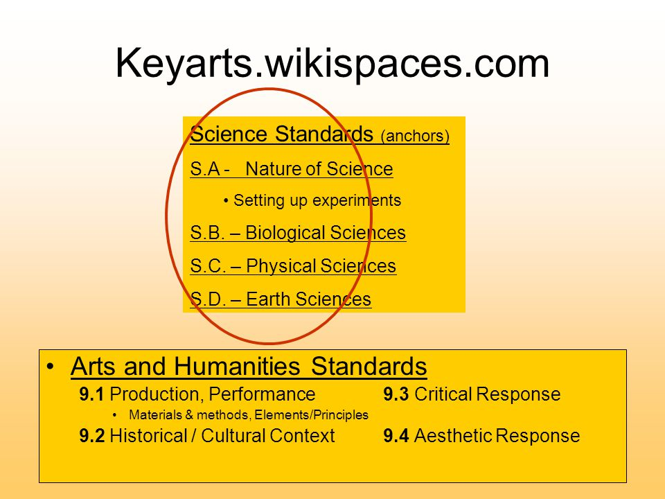 Keyarts.wikispaces.com Arts and Humanities Standards 9.1 Production, Performance 9.3 Critical Response Materials & methods, Elements/Principles 9.2 Historical / Cultural Context 9.4 Aesthetic Response Science Standards (anchors) S.A - Nature of Science Setting up experiments S.B.