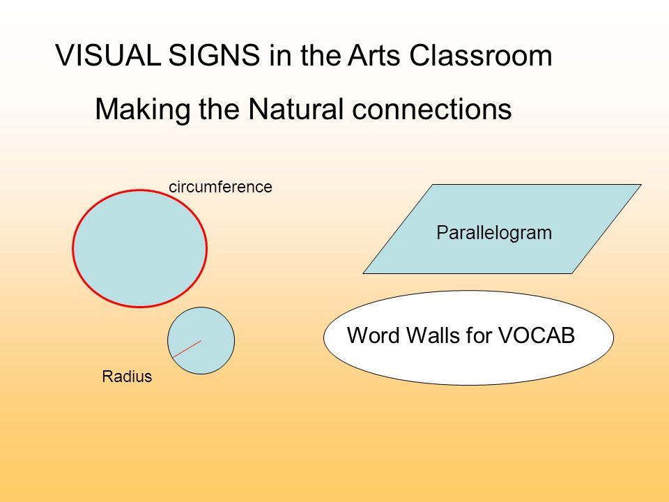 VISUAL SIGNS in the Arts Classroom Making the Natural connections Word Walls for VOCAB Parallelogram circumference Radius