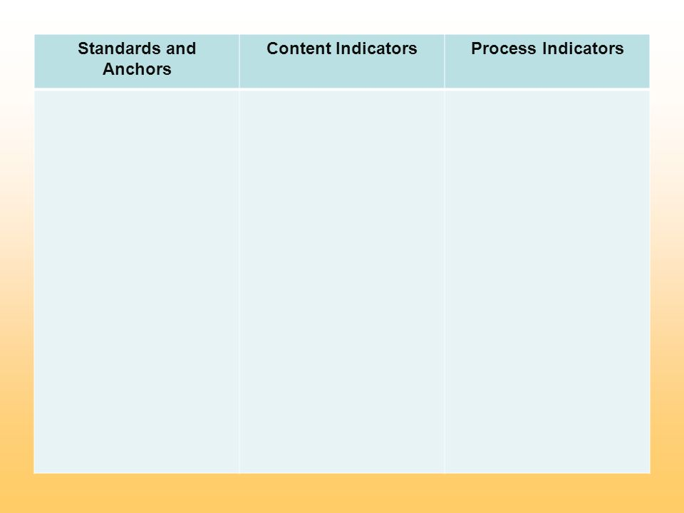 Standards and Anchors Content IndicatorsProcess Indicators