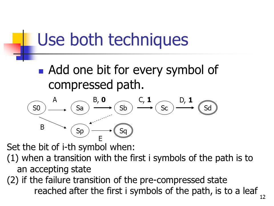 12 Use both techniques Add one bit for every symbol of compressed path.