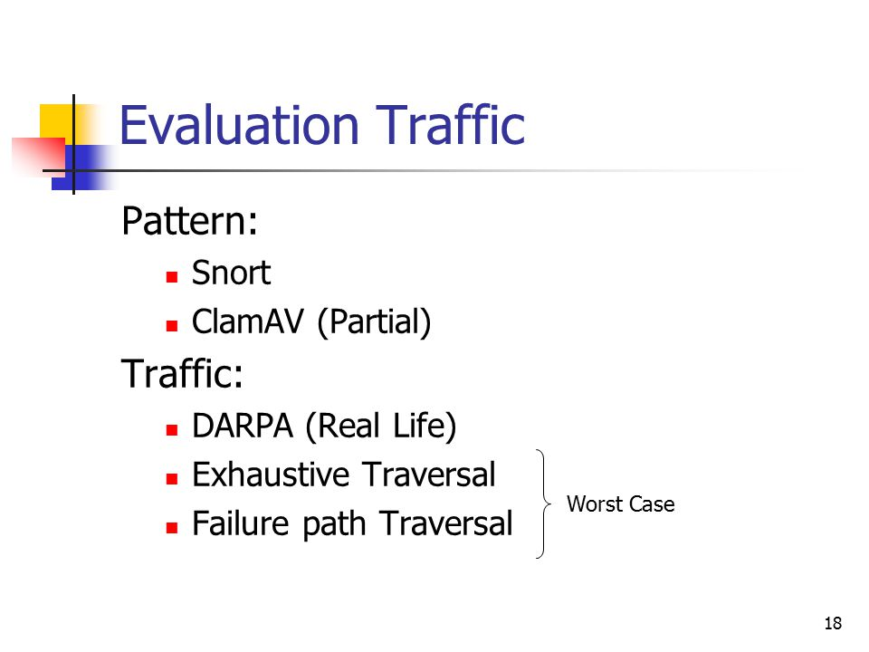 18 Evaluation Traffic Pattern: Snort ClamAV (Partial) Traffic: DARPA (Real Life) Exhaustive Traversal Failure path Traversal Worst Case