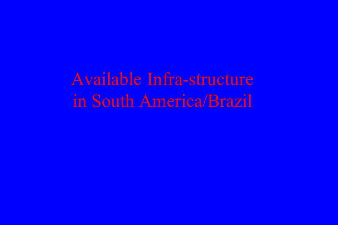Available Infra-structure in South America/Brazil