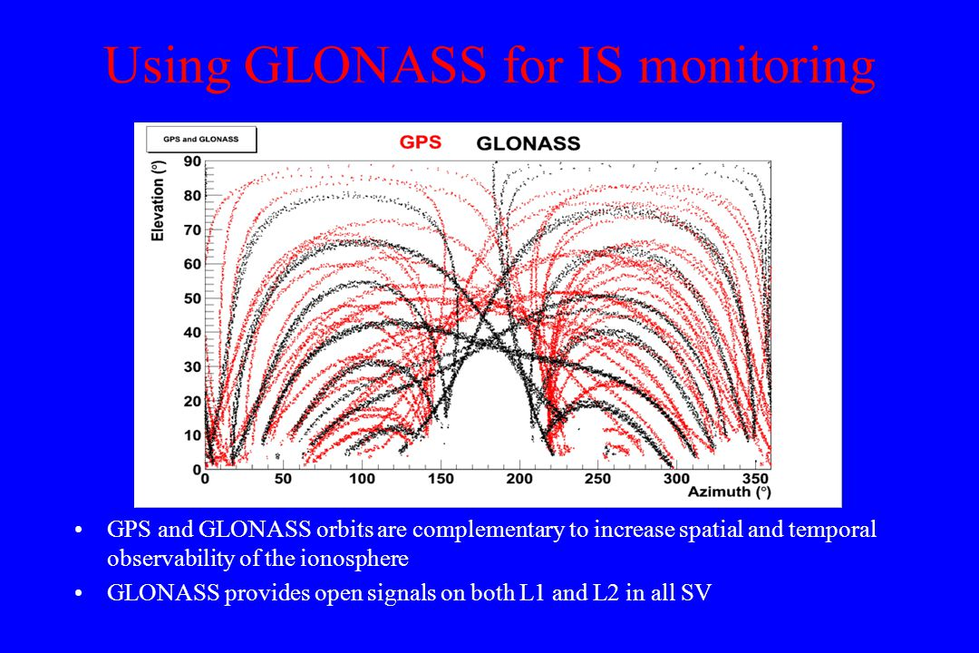 Using GLONASS for IS monitoring GPS and GLONASS orbits are complementary to increase spatial and temporal observability of the ionosphere GLONASS provides open signals on both L1 and L2 in all SV