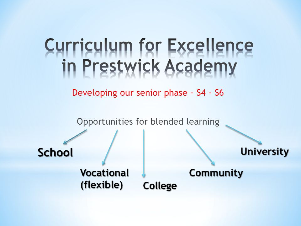 Developing our senior phase – S4 – S6 Opportunities for blended learning School CommunityVocational(flexible) University College