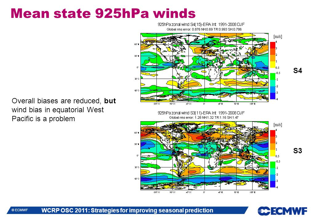 WCRP OSC 2011: Strategies for improving seasonal prediction © ECMWF Mean state 925hPa winds Overall biases are reduced, but wind bias in equatorial West Pacific is a problem S4 S3