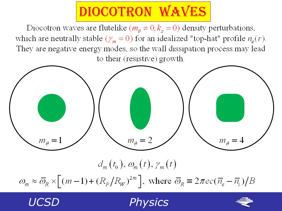 UCSD Physics Diocotron waves