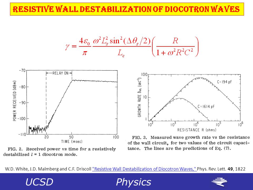 UCSD Physics Resistive wall destabilization of diocotron waves W.D.