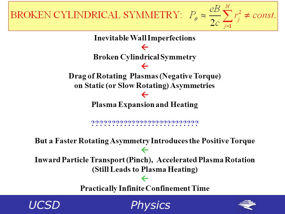 Inevitable Wall Imperfections  Broken Cylindrical Symmetry  Drag of Rotating Plasmas (Negative Torque) on Static (or Slow Rotating) Asymmetries  Plasma Expansion and Heating .