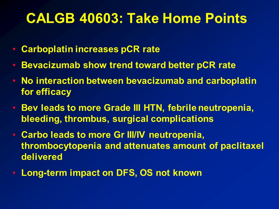 CALGB 40603: Take Home Points Carboplatin increases pCR rate Bevacizumab show trend toward better pCR rate No interaction between bevacizumab and carboplatin for efficacy Bev leads to more Grade III HTN, febrile neutropenia, bleeding, thrombus, surgical complications Carbo leads to more Gr III/IV neutropenia, thrombocytopenia and attenuates amount of paclitaxel delivered Long-term impact on DFS, OS not known